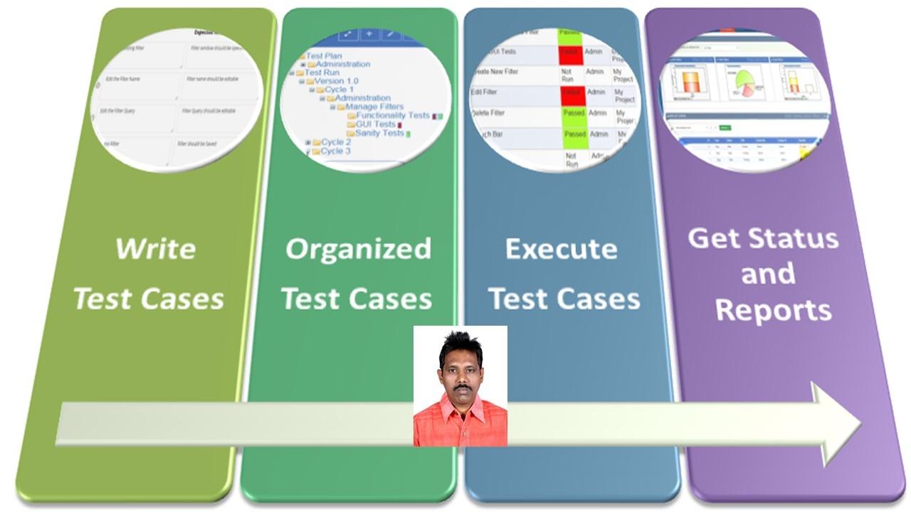 Test Case Documentation