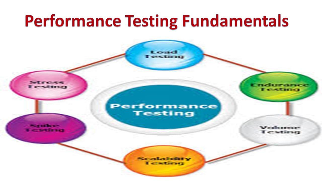 Performance Testing Fundamentals