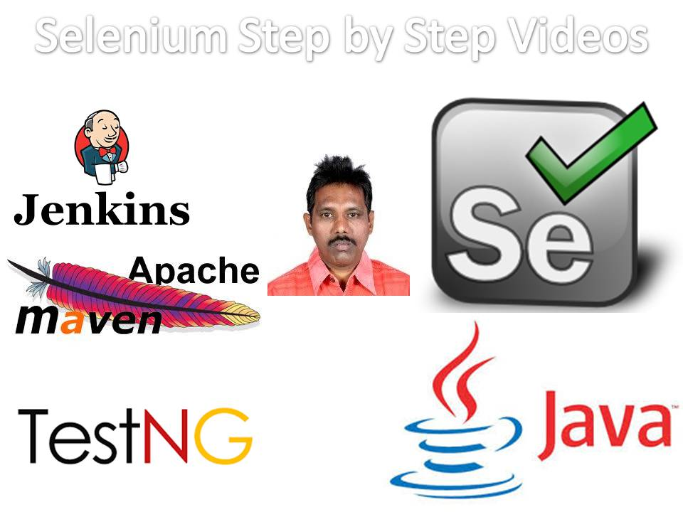 selenium training videos