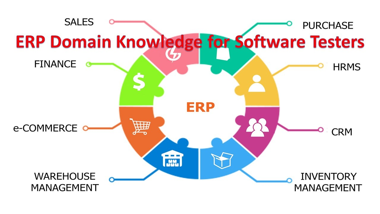 Erp Domain Knowledge For Software Testers Software Testing