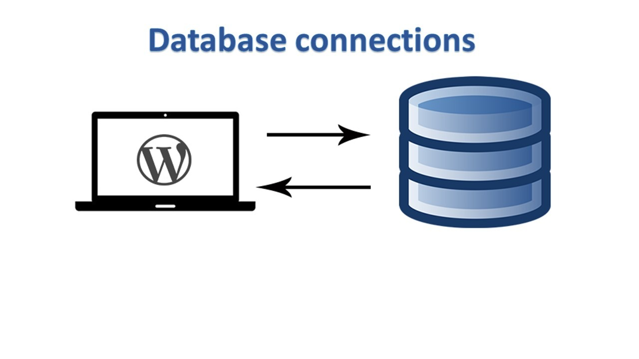 Database connections