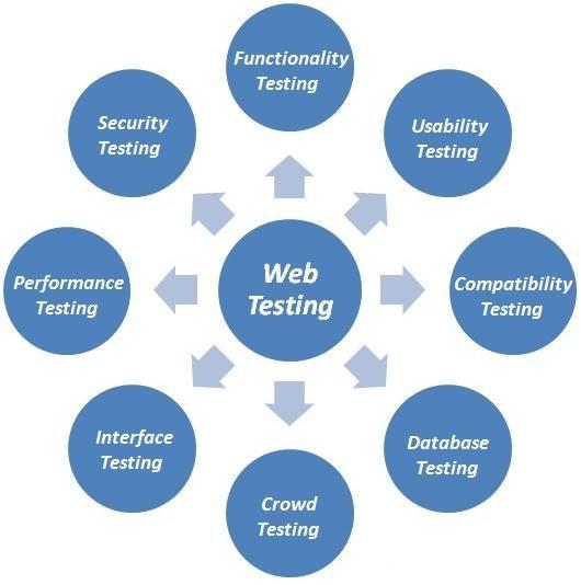 Web Testing Tutorial