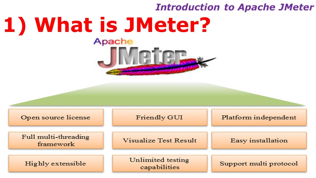 JMeter Tutorial 2: Introduction to Apache JMeter